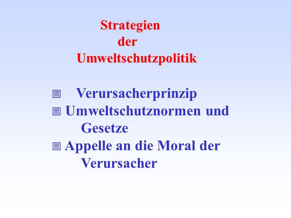 - Umweltschutznormen und Gesetze - Appelle an die Moral der