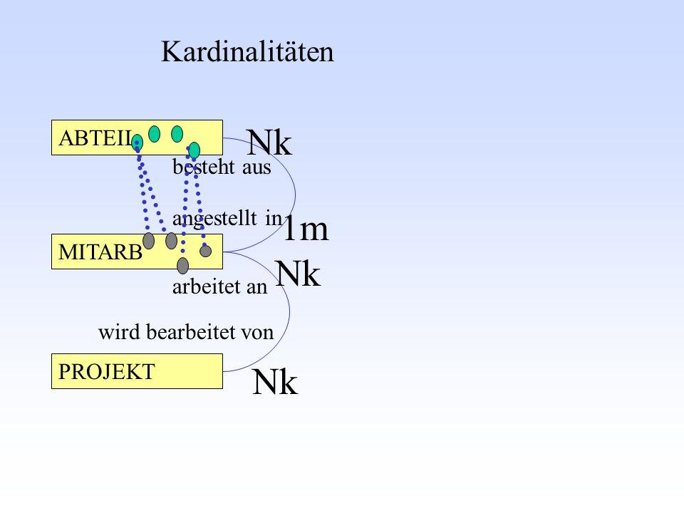 Nk 1m Nk Nk Kardinalitäten ABTEIL besteht aus angestellt in MITARB