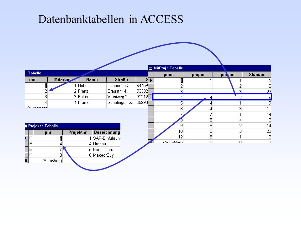 Datenbanktabellen in ACCESS