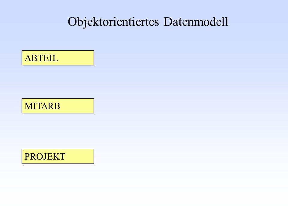 Objektorientiertes Datenmodell
