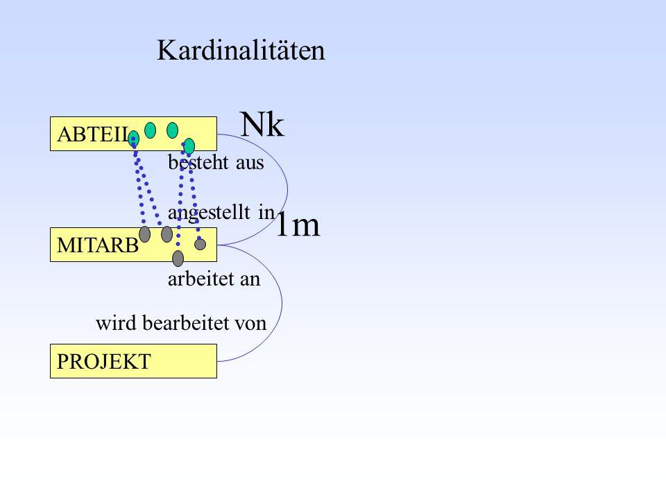 Nk 1m Kardinalitäten ABTEIL besteht aus angestellt in MITARB