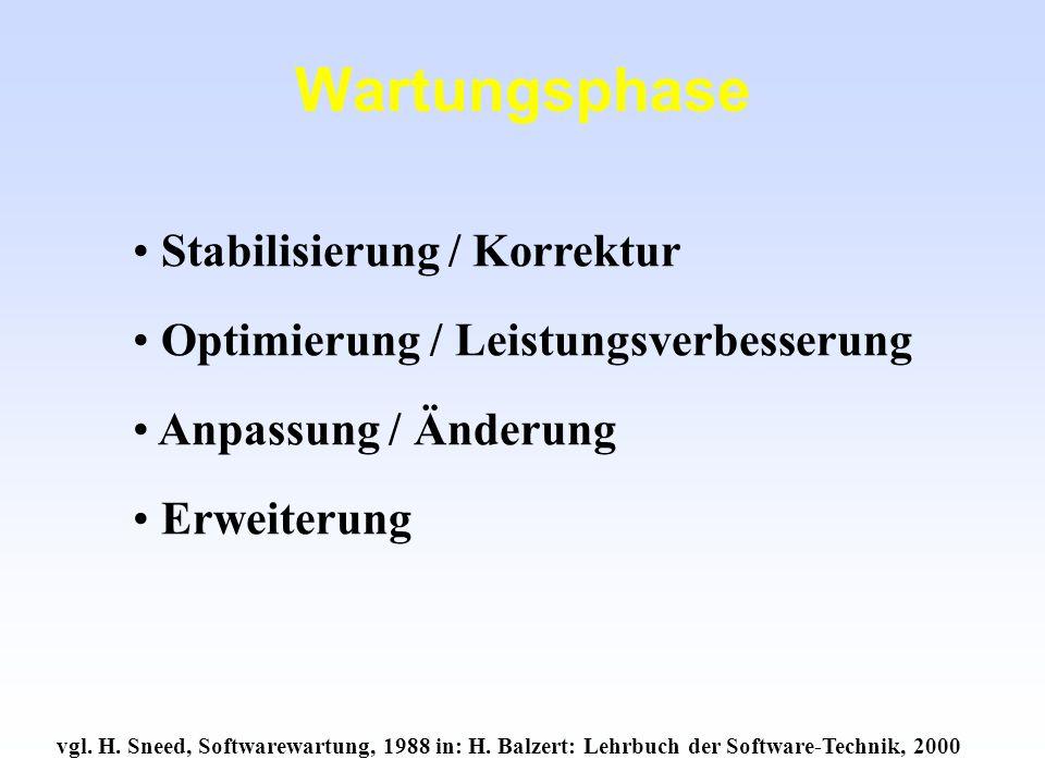 Wartungsphase Stabilisierung / Korrektur