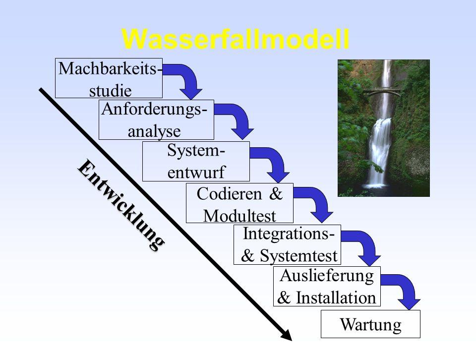 Wasserfallmodell Entwicklung Machbarkeits- studie