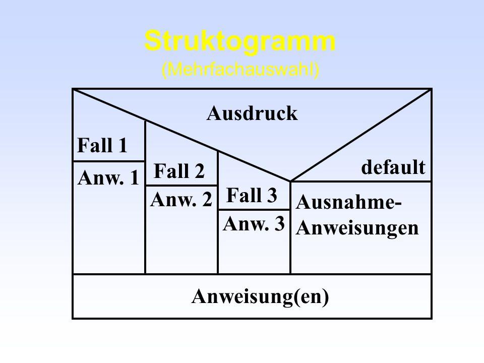 Struktogramm (Mehrfachauswahl)