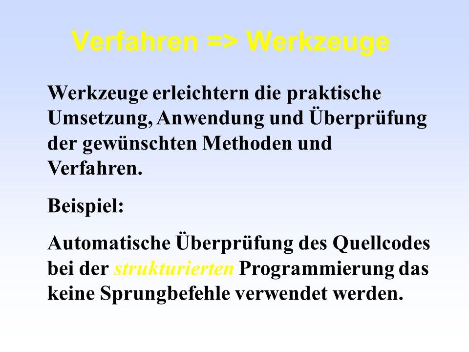 Verfahren => Werkzeuge