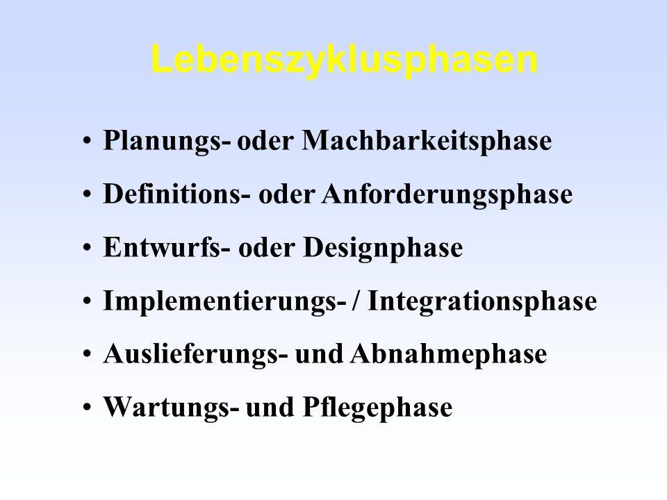 Lebenszyklusphasen Planungs- oder Machbarkeitsphase