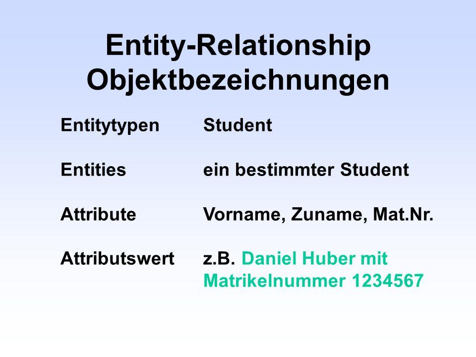 Entity-Relationship Objektbezeichnungen