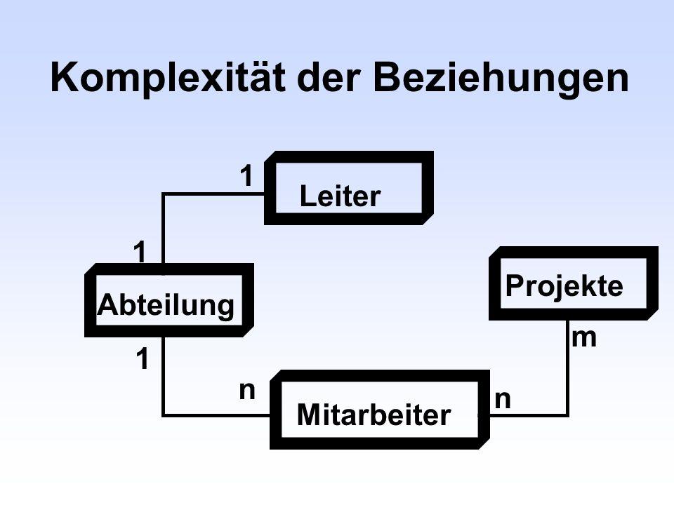 Komplexität der Beziehungen