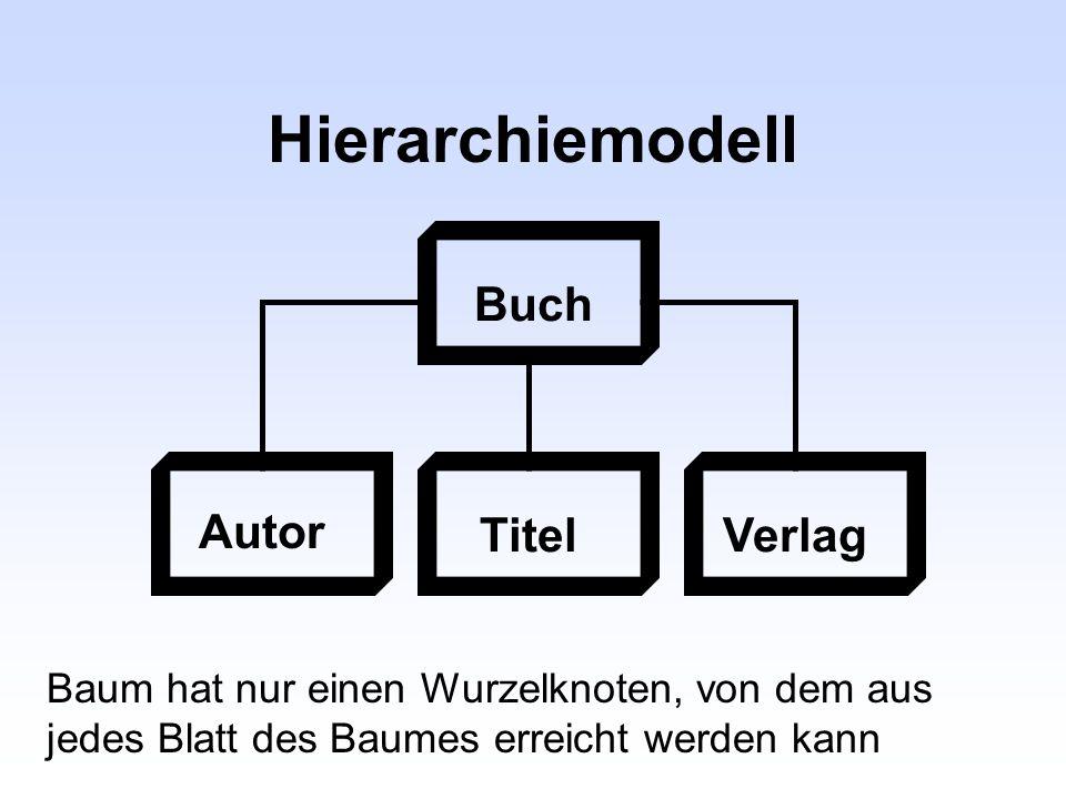 Hierarchiemodell Buch Autor Titel Verlag