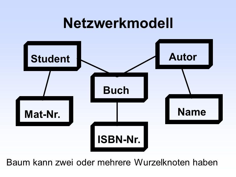 Netzwerkmodell Autor Student Buch Name Mat-Nr. ISBN-Nr.