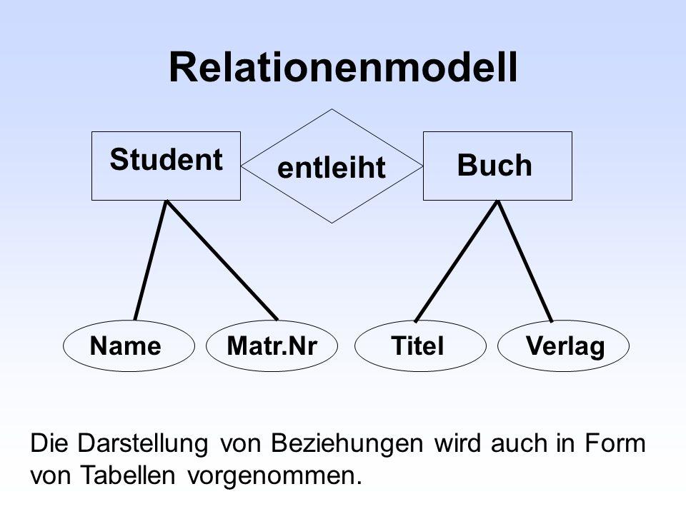 Relationenmodell Student entleiht Buch Name Matr.Nr Titel Verlag