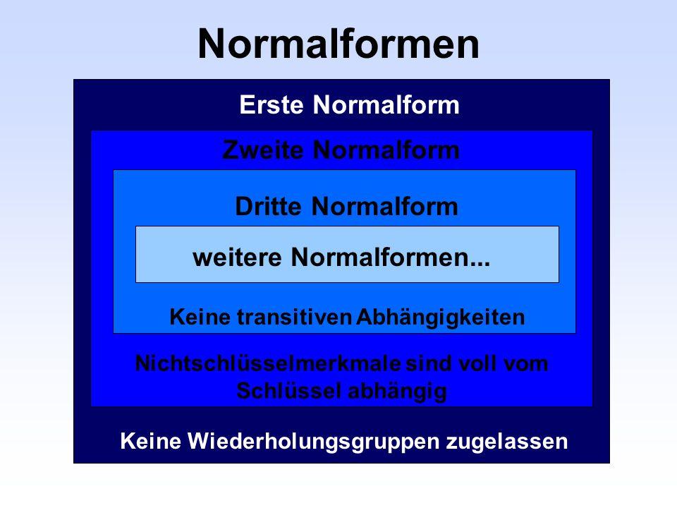 Normalformen Erste Normalform Zweite Normalform Dritte Normalform