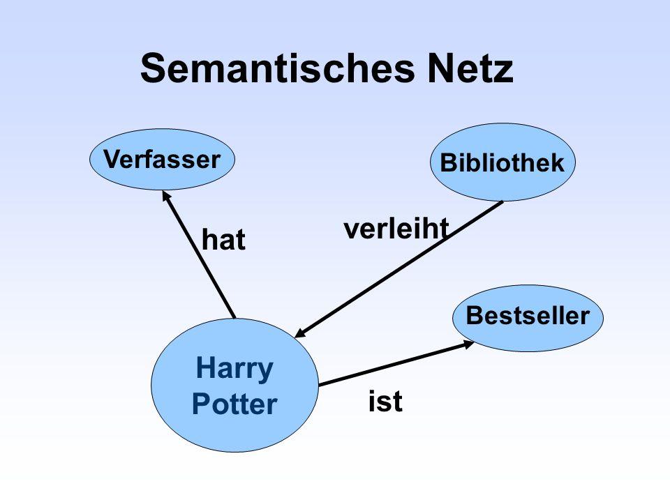 Semantisches Netz verleiht hat Harry Potter ist Verfasser Bibliothek