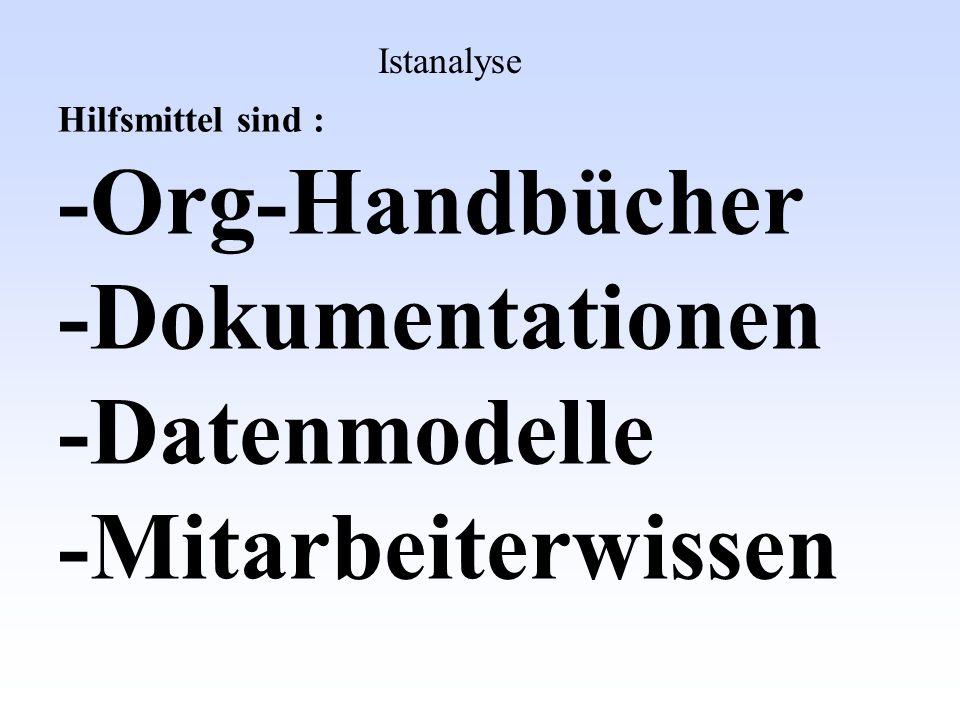 -Org-Handbücher -Dokumentationen -Datenmodelle -Mitarbeiterwissen