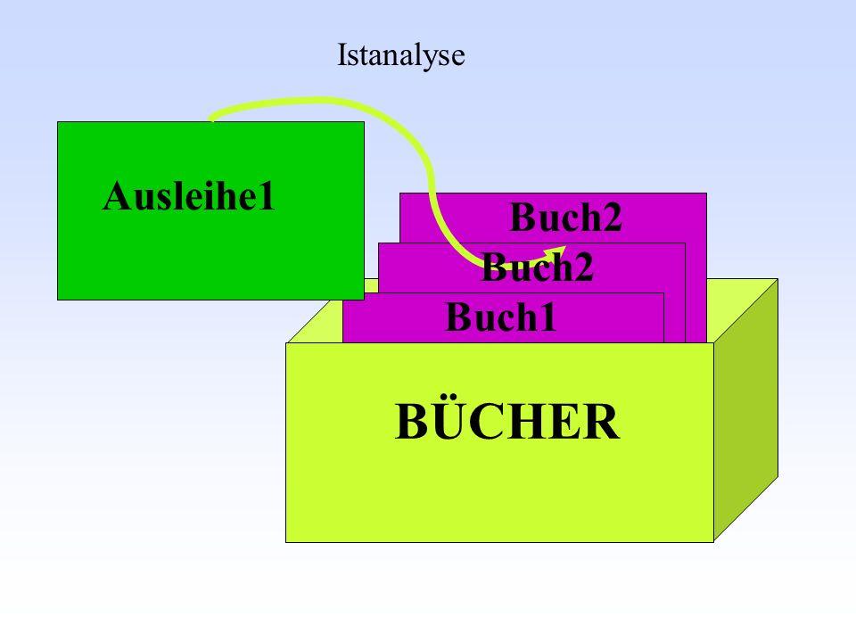 Istanalyse Ausleihe1 Buch2 Buch2 Buch1 BÜCHER