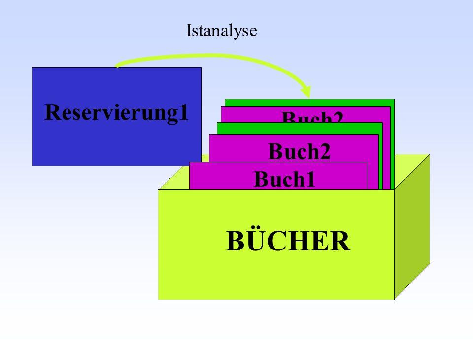Istanalyse Reservierung1 Buch2 Buch2 Buch2 Buch1 Buch1 BÜCHER BÜCHER