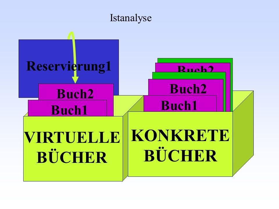 KONKRETE BÜCHER BÜCHER BÜCHER BÜCHER VIRTUELLE BÜCHER Reservierung1