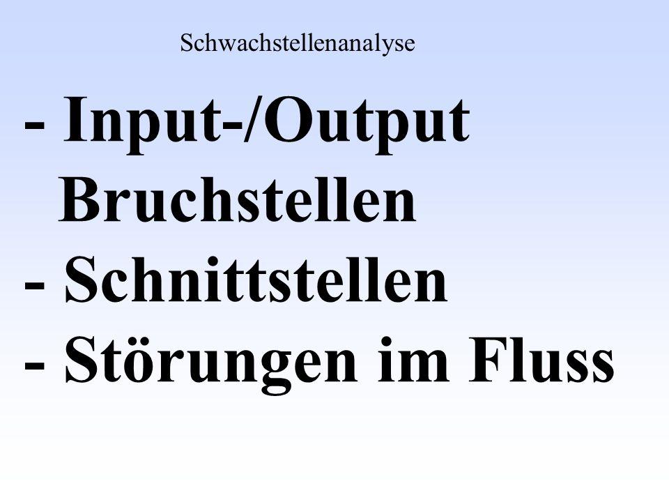 - Input-/Output Bruchstellen - Schnittstellen - Störungen im Fluss