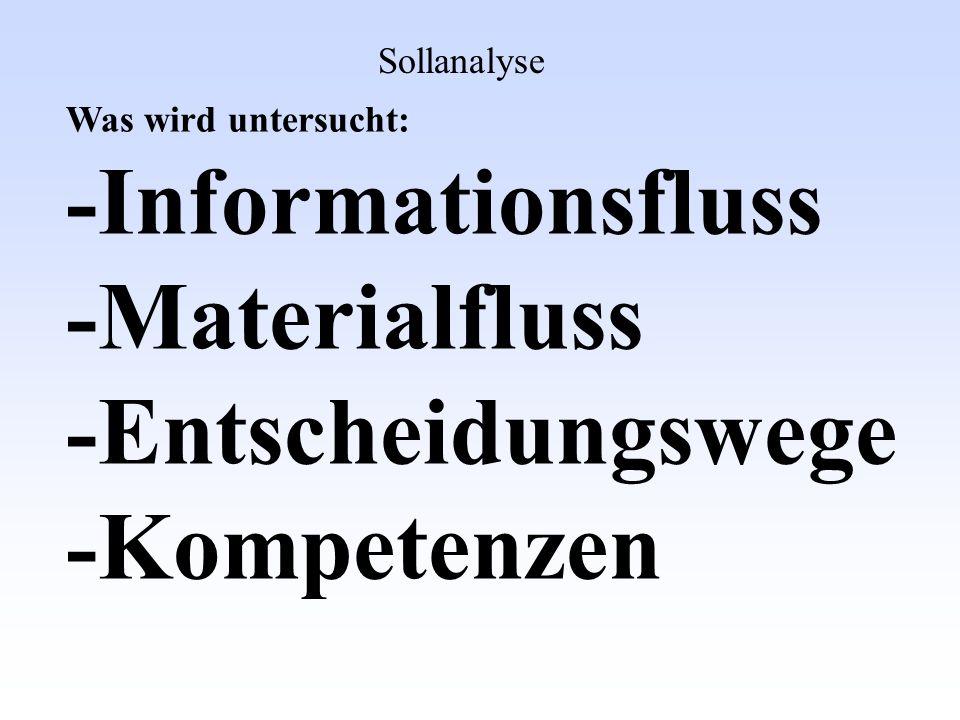 -Informationsfluss -Materialfluss -Entscheidungswege -Kompetenzen