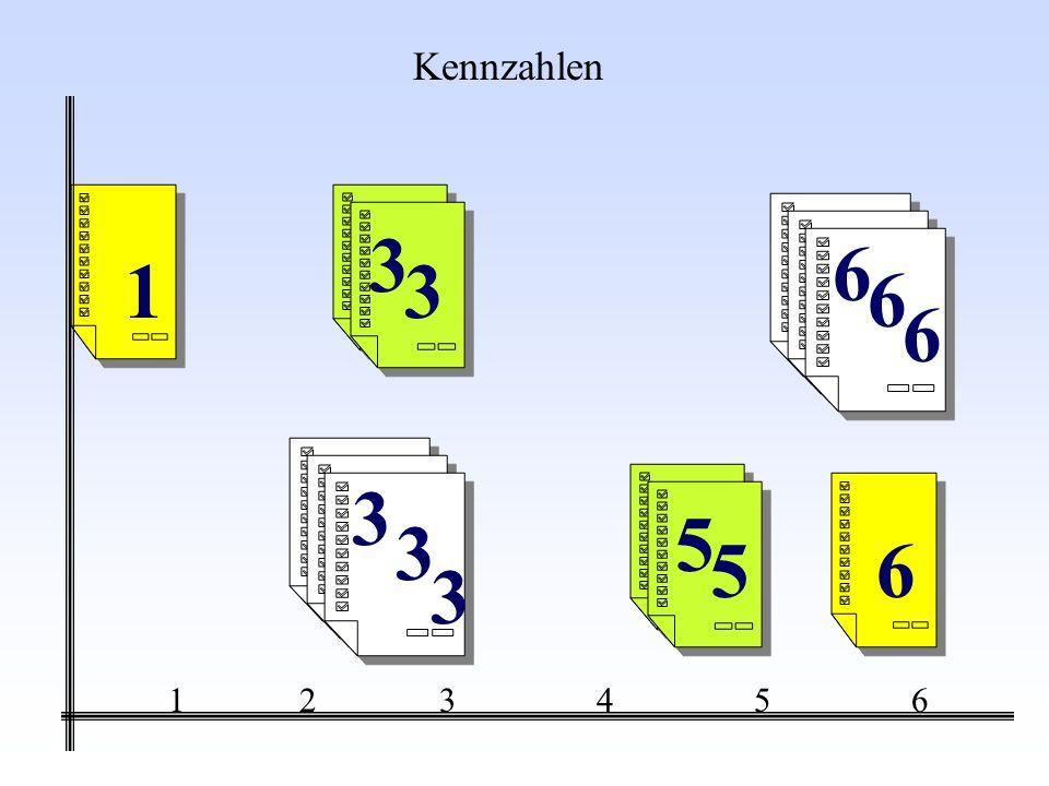 Kennzahlen 3 6 1 3 6 6 3 5 3 5 6 3 1 2 3 4 5 6