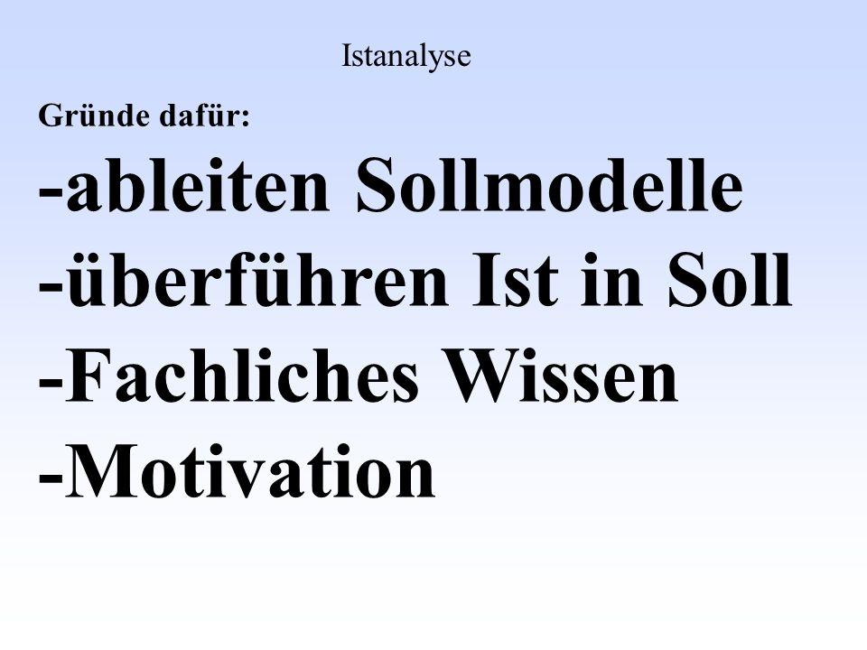 -ableiten Sollmodelle -überführen Ist in Soll -Fachliches Wissen