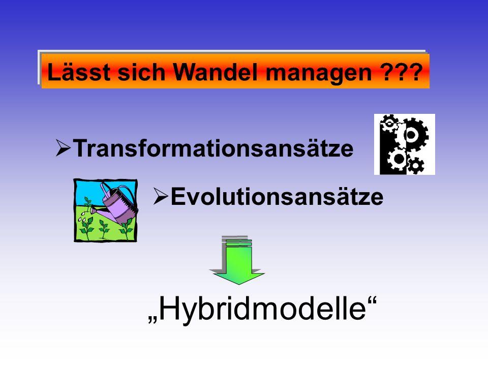 """Hybridmodelle Lässt sich Wandel managen Transformationsansätze"