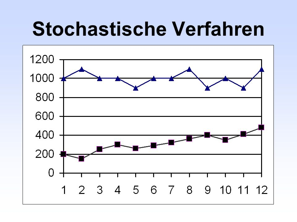 Stochastische Verfahren