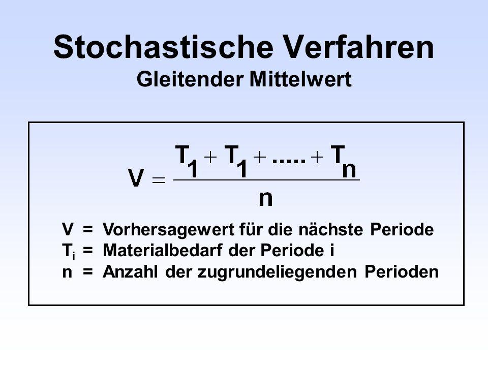 Stochastische Verfahren Gleitender Mittelwert
