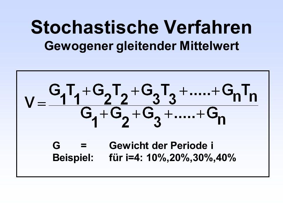 Stochastische Verfahren Gewogener gleitender Mittelwert