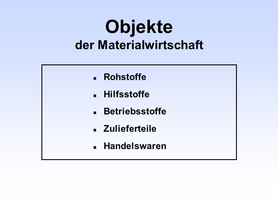 Objekte der Materialwirtschaft