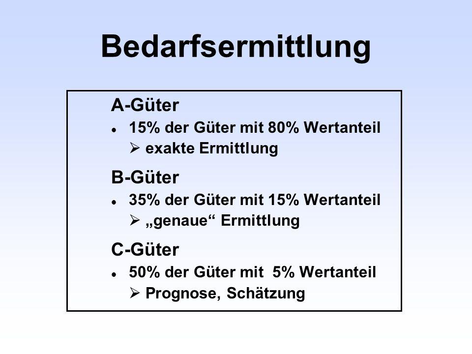 Bedarfsermittlung A-Güter B-Güter C-Güter