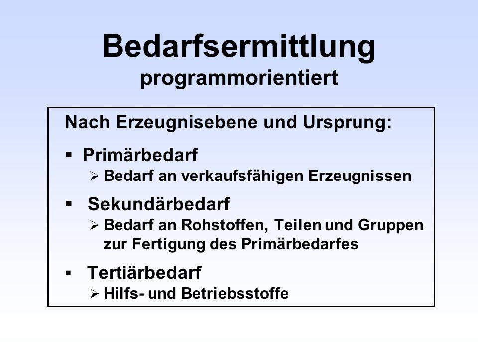Bedarfsermittlung programmorientiert