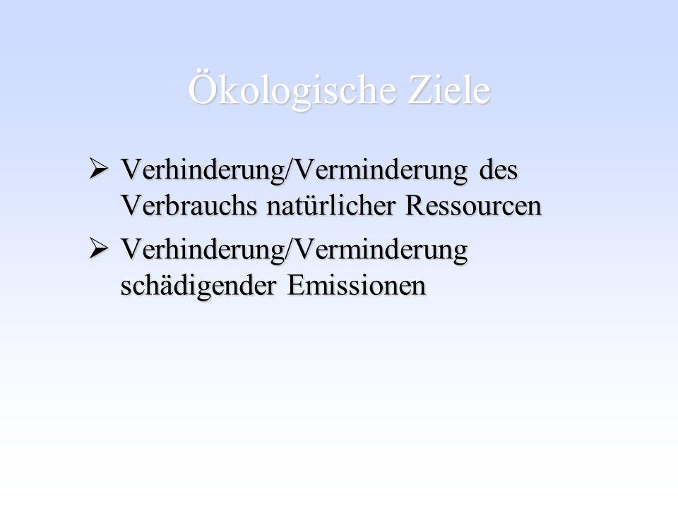 Ökologische Ziele Verhinderung/Verminderung des Verbrauchs natürlicher Ressourcen.