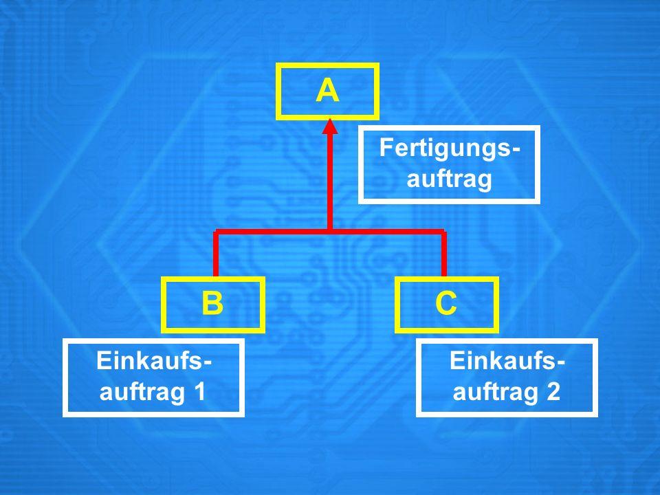 A Fertigungs-auftrag B C Einkaufs-auftrag 1 Einkaufs-auftrag 2