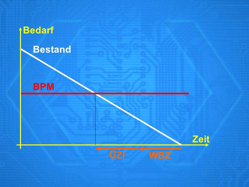 Bedarf Bestand BPM Zeit ÜZI WBZ