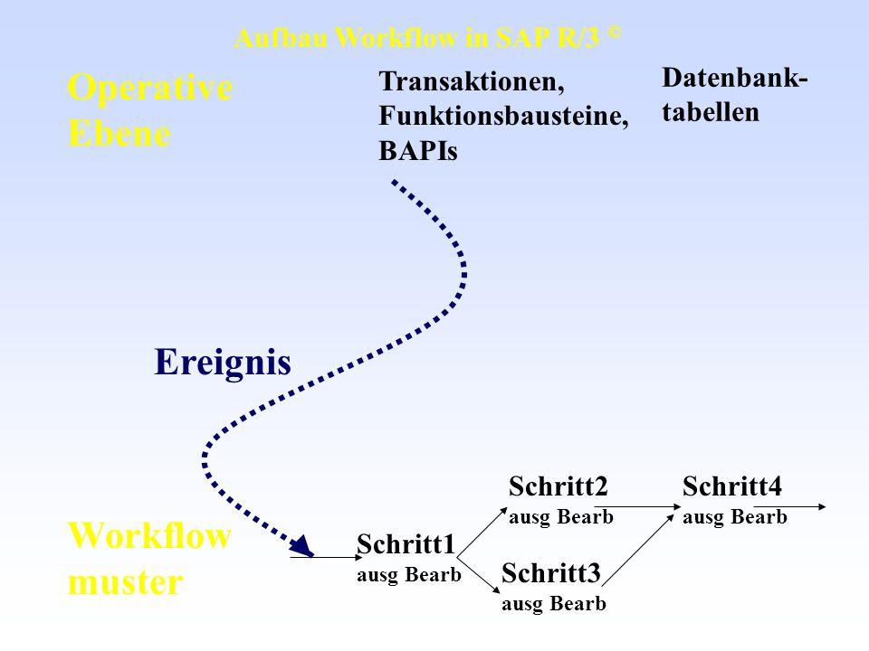 Operative Ebene Ereignis Workflow muster Aufbau Workflow in SAP R/3 ©