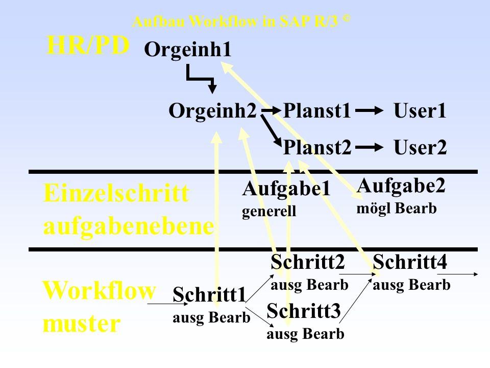 HR/PD Einzelschritt aufgabenebene Workflow muster Orgeinh1 Orgeinh2
