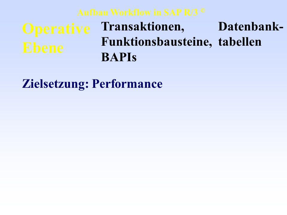 Operative Ebene Transaktionen, Funktionsbausteine, BAPIs Datenbank-