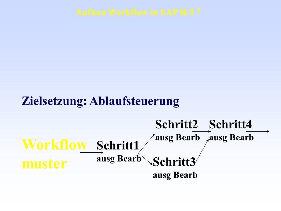 Workflow muster Zielsetzung: Ablaufsteuerung Schritt2 Schritt4