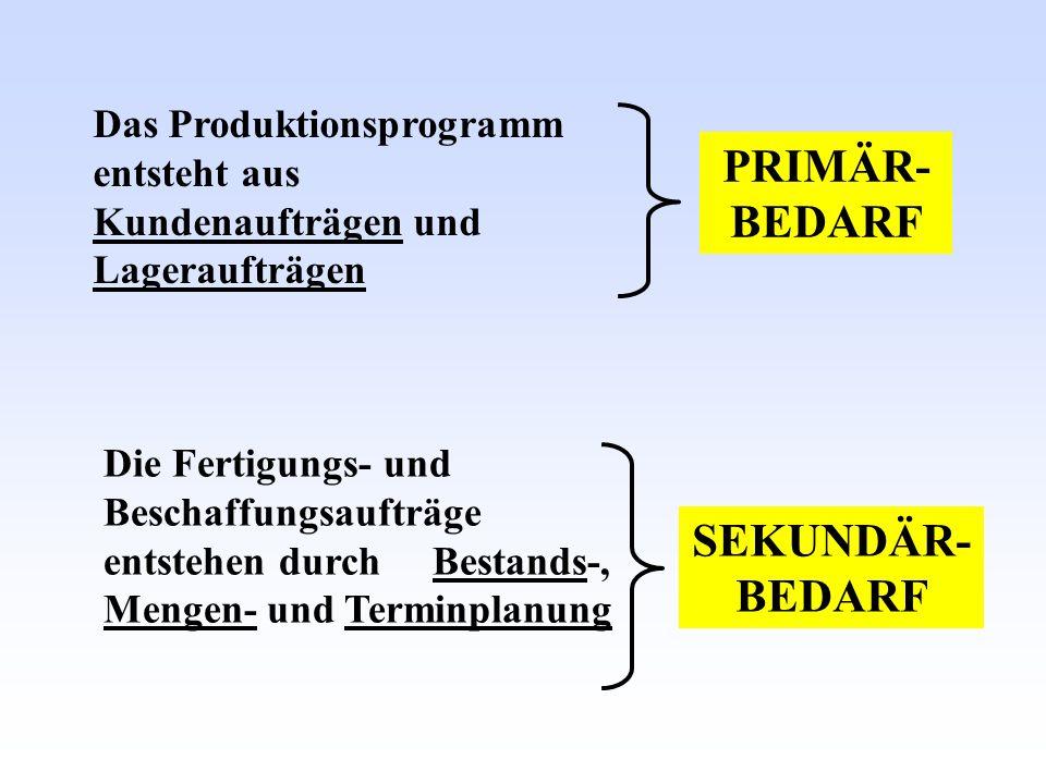 PRIMÄR-BEDARF SEKUNDÄR-BEDARF