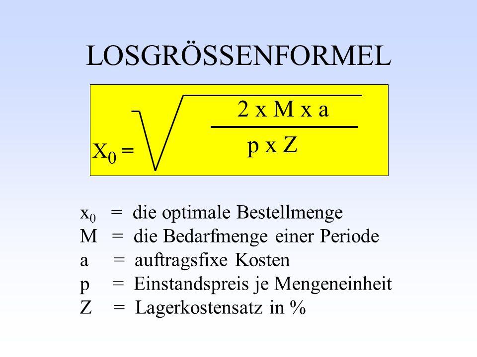 LOSGRÖSSENFORMEL 2 x M x a p x Z X0 =