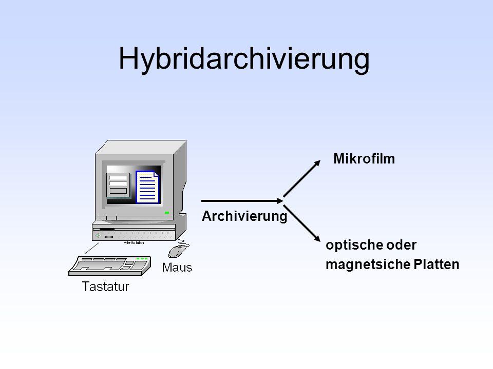 Hybridarchivierung Mikrofilm Archivierung optische oder