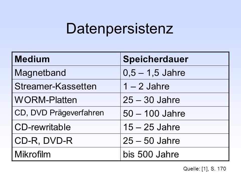 Datenpersistenz Medium Speicherdauer Magnetband 0,5 – 1,5 Jahre