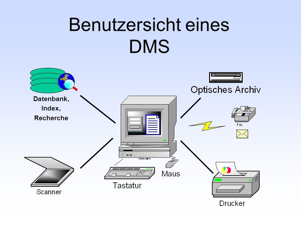 Benutzersicht eines DMS