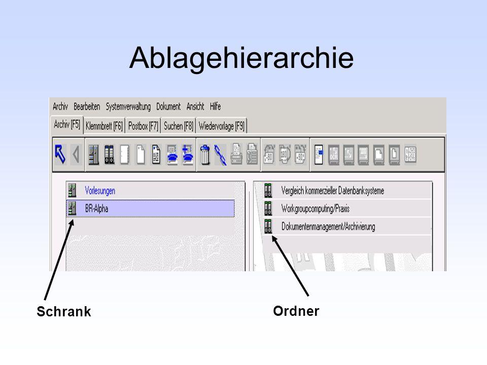 Ablagehierarchie Schrank Ordner