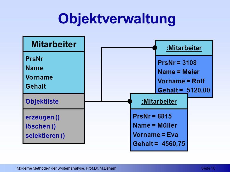 Objektverwaltung Mitarbeiter :Mitarbeiter PrsNr Name Vorname Gehalt