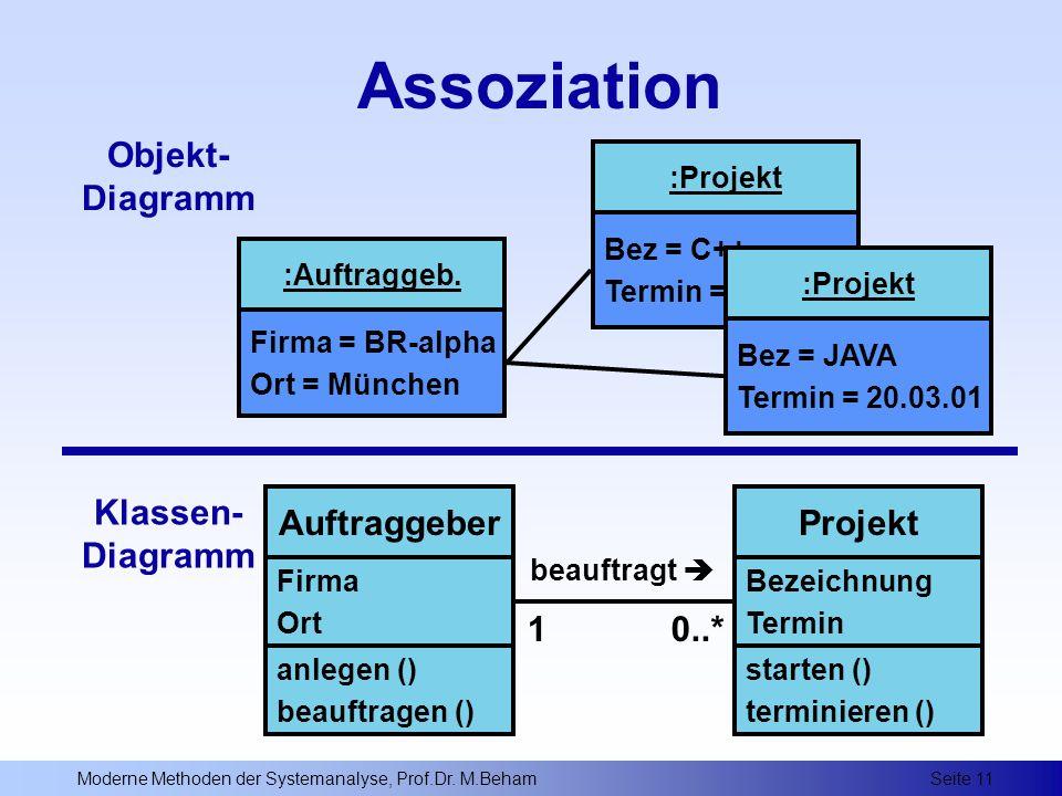 Assoziation Objekt- Diagramm Klassen- Diagramm Auftraggeber Projekt 1