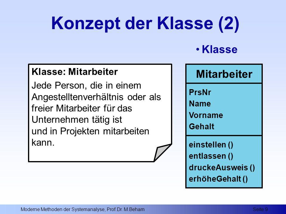 Konzept der Klasse (2) Klasse Mitarbeiter Klasse: Mitarbeiter