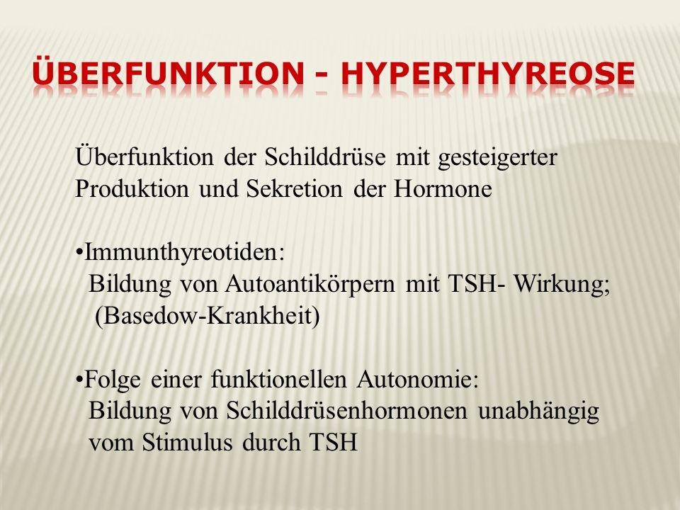 Überfunktion - Hyperthyreose
