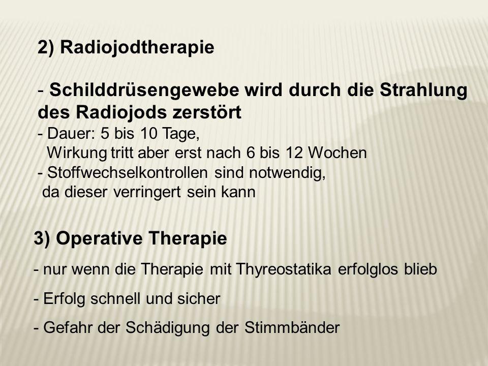 Schilddrüsengewebe wird durch die Strahlung des Radiojods zerstört